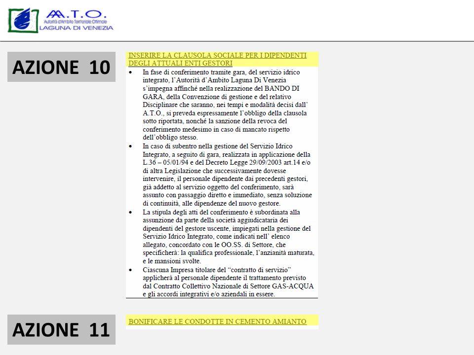 PREDISPORRE ED ATTUARE UN PIANO DI EDUCAZIONE E COMUNICAZIONE 1 dal sito web dellAATOpubblicazione divulgativa FONDO ABC