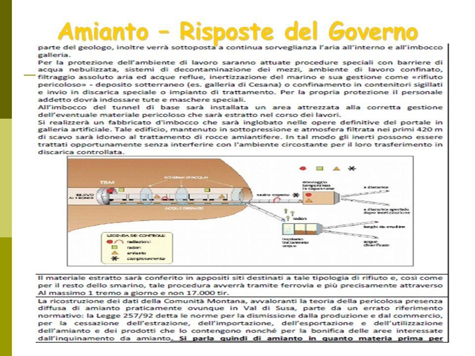 Amianto – Risposte del Governo