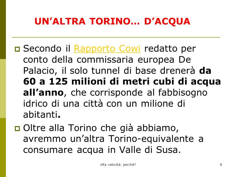 Secondo il Rapporto Cowi redatto per conto della commissaria europea De Palacio, il solo tunnel di base drenerà da 60 a 125 milioni di metri cubi di acqua allanno, che corrisponde al fabbisogno idrico di una città con un milione di abitanti.Rapporto Cowi Oltre alla Torino che già abbiamo, avremmo unaltra Torino-equivalente a consumare acqua in Valle di Susa.