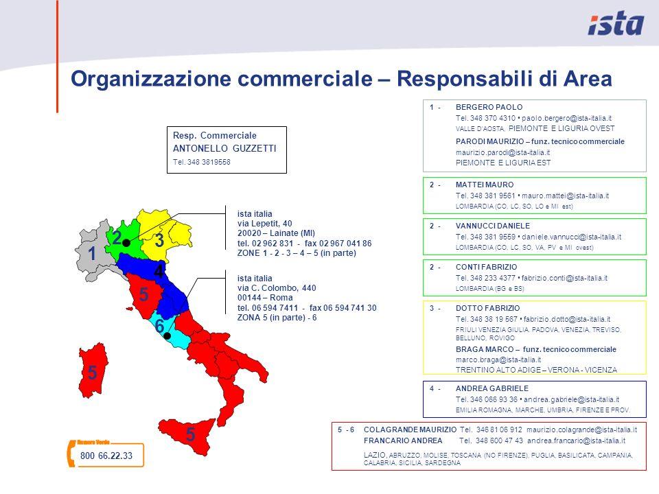 Organizzazione commerciale – Responsabili di Area 1 2 3 4 5 6 5 5 1 - BERGERO PAOLO Tel. 348 370 4310 paolo.bergero@ista-italia.it VALLE DAOSTA, PIEMO
