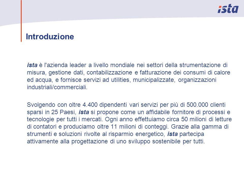 Introduzione – Principali numeri 2009 Fatturato673 Mio.
