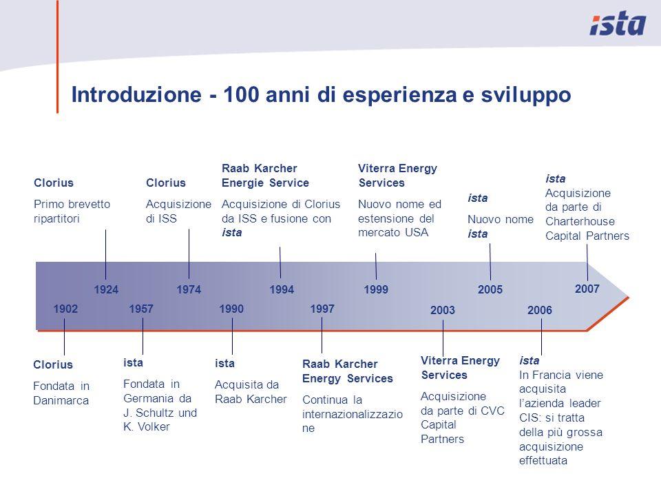 Introduzione - 100 anni di esperienza e sviluppo 1902 1924 1957 1974 1990 1994 1997 1999 Clorius Primo brevetto ripartitori Raab Karcher Energie Servi
