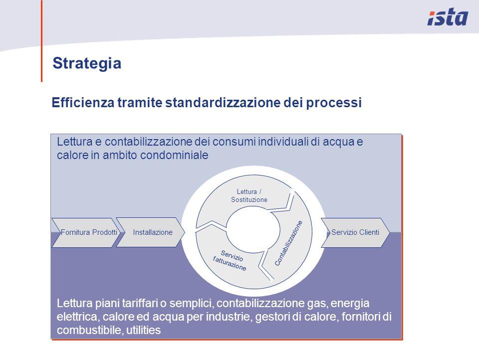 Strategia Lettura e contabilizzazione dei consumi individuali di acqua e calore in ambito condominiale Installazione Servizio Clienti Lettura / Sostit