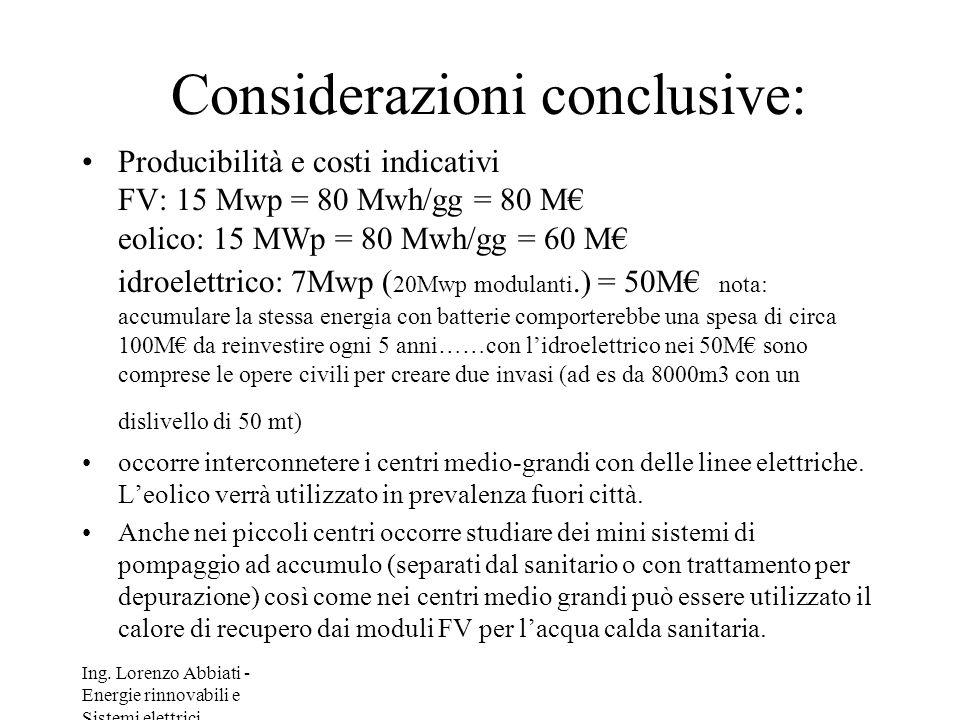 Ing. Lorenzo Abbiati - Energie rinnovabili e Sistemi elettrici Considerazioni conclusive: Producibilità e costi indicativi FV: 15 Mwp = 80 Mwh/gg = 80