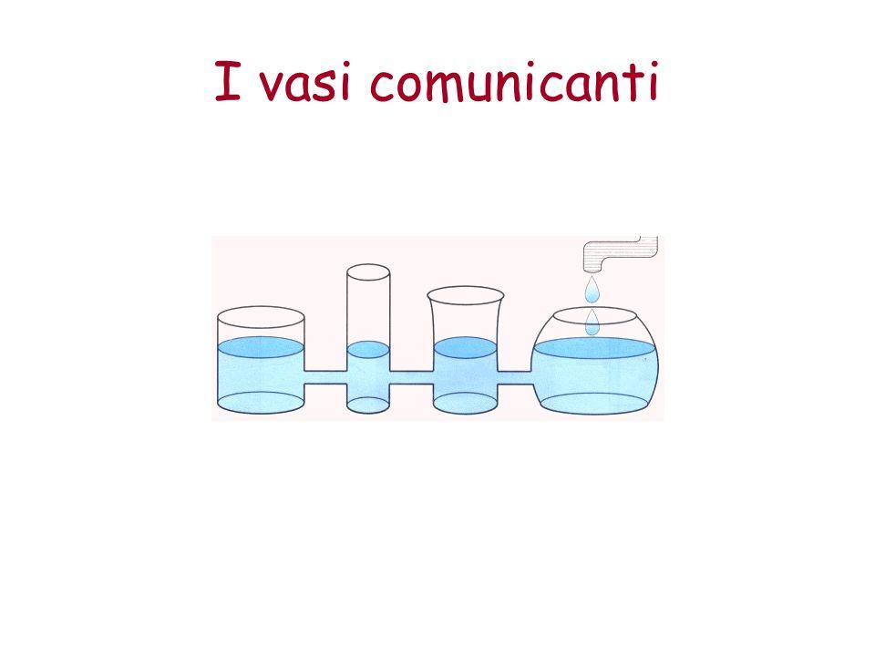 I vasi comunicanti
