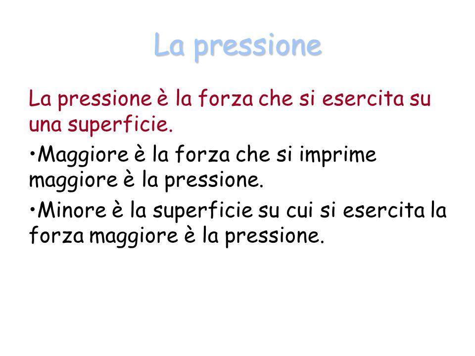 La pressione La pressione è la forza che si esercita su una superficie.