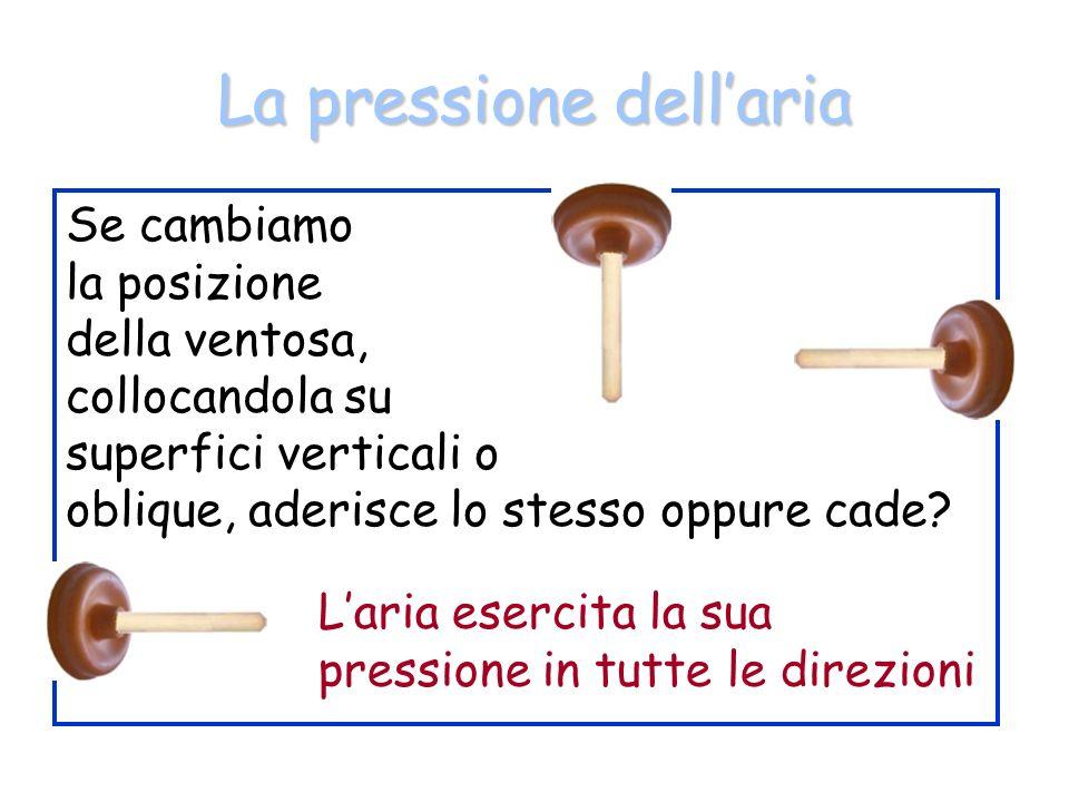La pressione dellaria Se cambiamo la posizione della ventosa, collocandola su superfici verticali o oblique, aderisce lo stesso oppure cade.