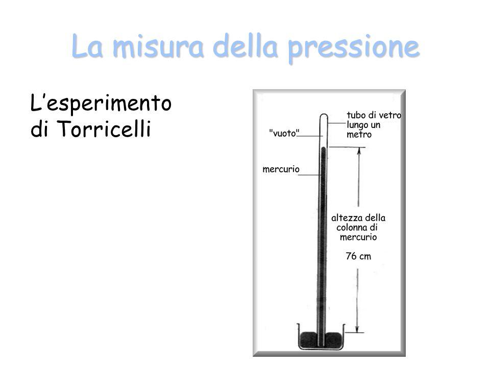 La misura della pressione Lesperimento di Torricelli