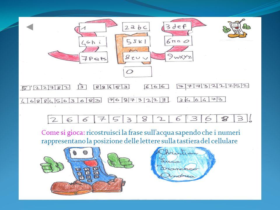 Come si gioca: ricostruisci la frase sullacqua sapendo che i numeri rappresentano la posizione delle lettere sulla tastiera del cellulare