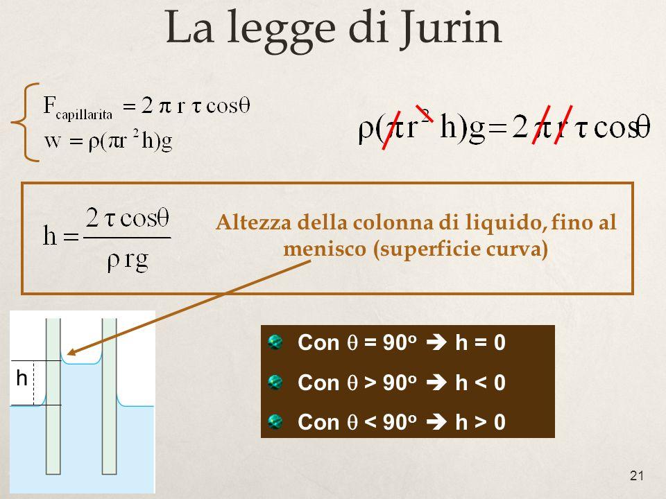 21 La legge di Jurin Altezza della colonna di liquido, fino al menisco (superficie curva) h Con = 90 o h = 0 Con > 90 o h < 0 Con 0