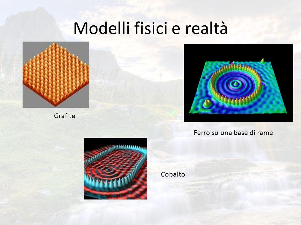 Modelli fisici e realtà Grafite Cobalto Ferro su una base di rame