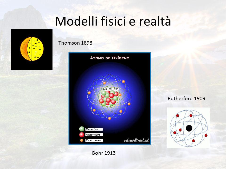 Modelli fisici e realtà Rutherford 1909 Thomson 1898 Bohr 1913