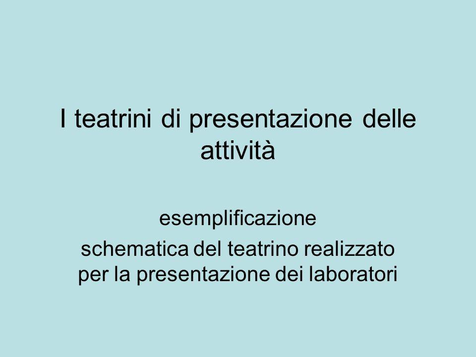 I teatrini di presentazione delle attività esemplificazione schematica del teatrino realizzato per la presentazione dei laboratori