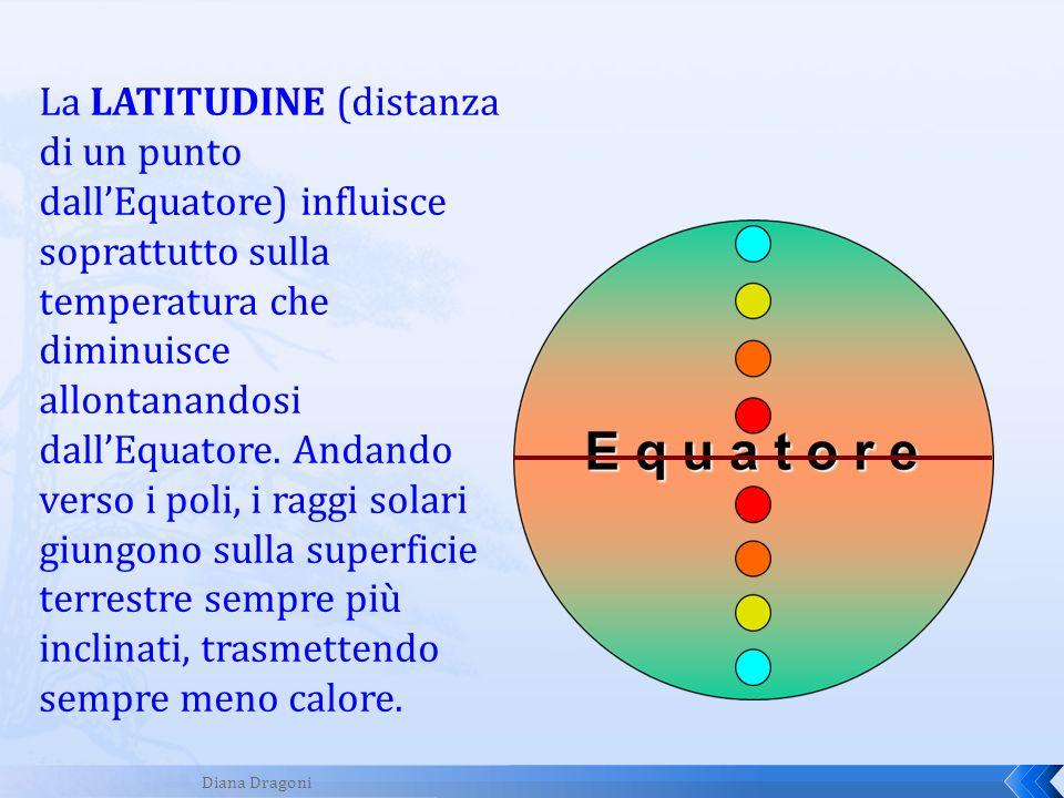 La LATITUDINE (distanza di un punto dallEquatore) influisce soprattutto sulla temperatura che diminuisce allontanandosi dallEquatore. Andando verso i