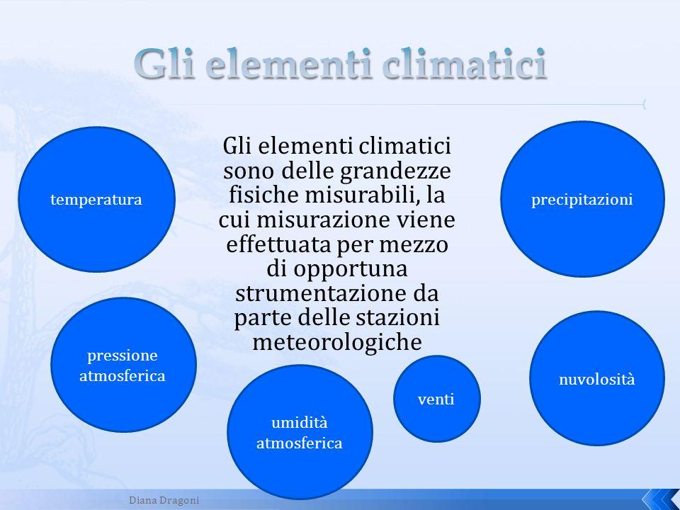 Gli elementi climatici sono delle grandezze fisiche misurabili, la cui misurazione viene effettuata per mezzo di opportuna strumentazione da parte del