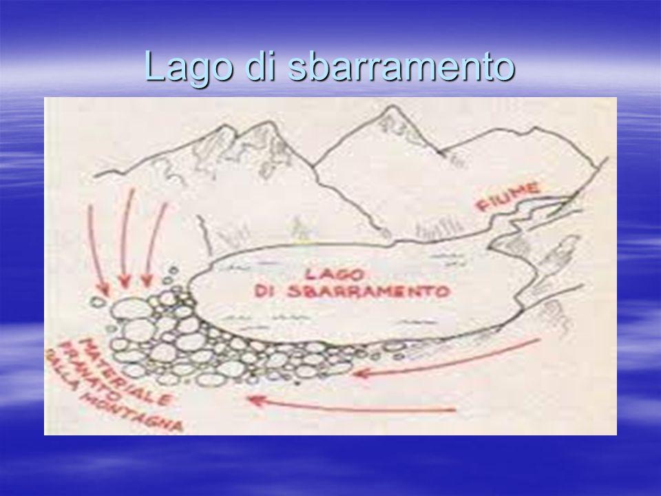 Diversi tipi di lago LAGHI VULCANICI LAGHI GLACIALI LAGHI COSTIERI LAGHI DI SBARRAMENTO