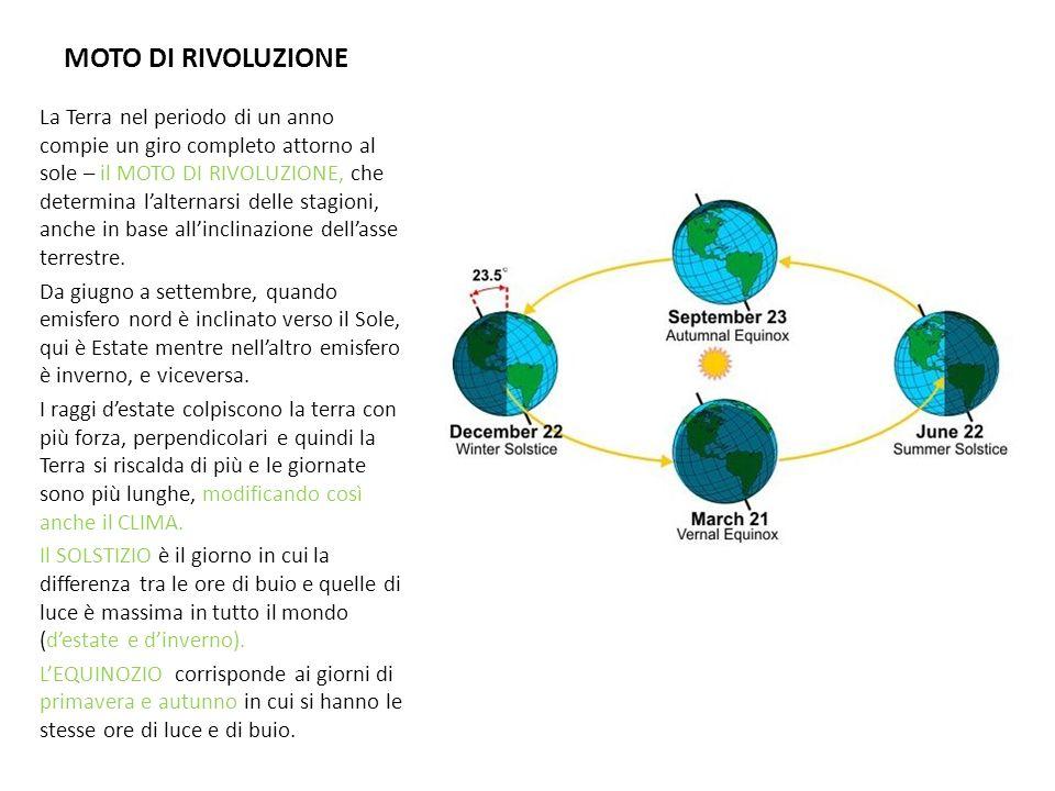 MOTO DI RIVOLUZIONE La Terra nel periodo di un anno compie un giro completo attorno al sole – il MOTO DI RIVOLUZIONE, che determina lalternarsi delle