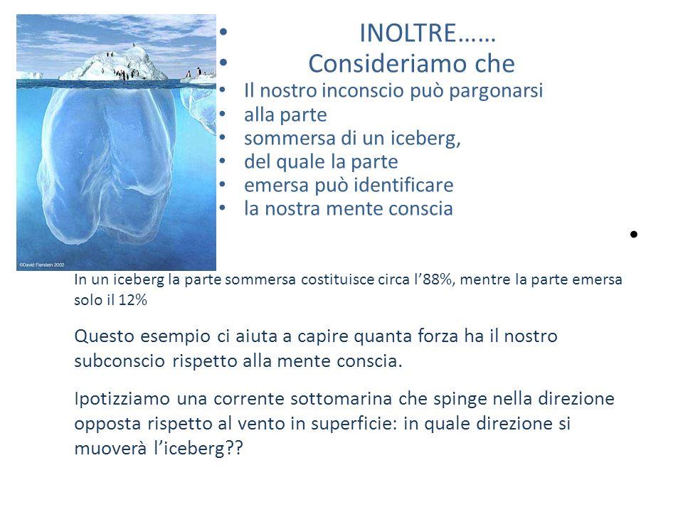 INOLTRE…… Consideriamo che Il nostro inconscio può pargonarsi alla parte sommersa di un iceberg, del quale la parte emersa può identificare la nostra