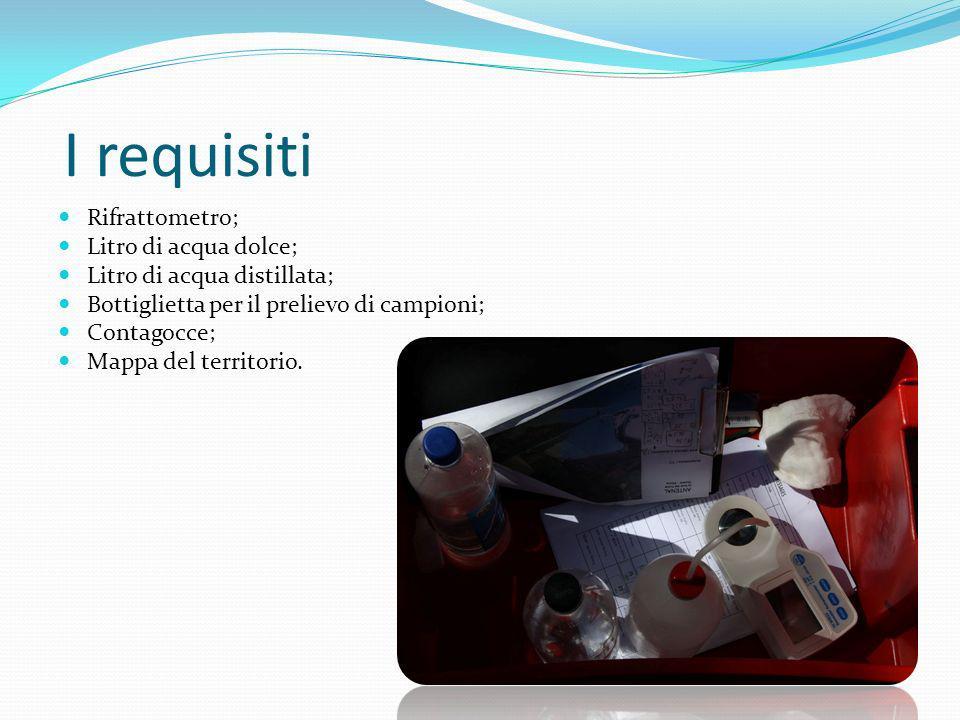 I requisiti Rifrattometro; Litro di acqua dolce; Litro di acqua distillata; Bottiglietta per il prelievo di campioni; Contagocce; Mappa del territorio