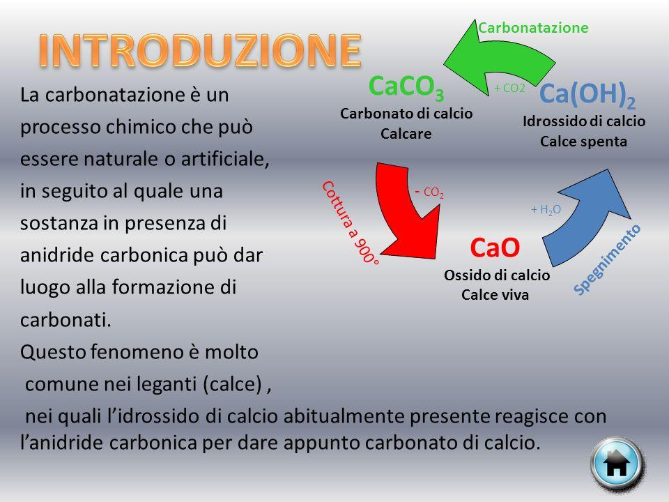 Supporto Arricciato Intonaco La Pittura Formazione della crosta di carbonato di calcio Idrossido di calcio Gas carbonico