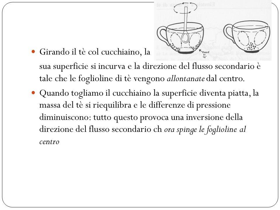 Girando il tè col cucchiaino, la sua superficie si incurva e la direzione del flusso secondario è tale che le foglioline di tè vengono allontanate dal