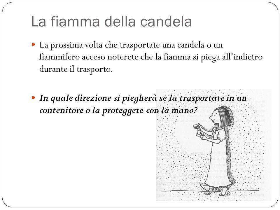 La fiamma della candela La prossima volta che trasportate una candela o un fiammifero acceso noterete che la fiamma si piega allindietro durante il tr