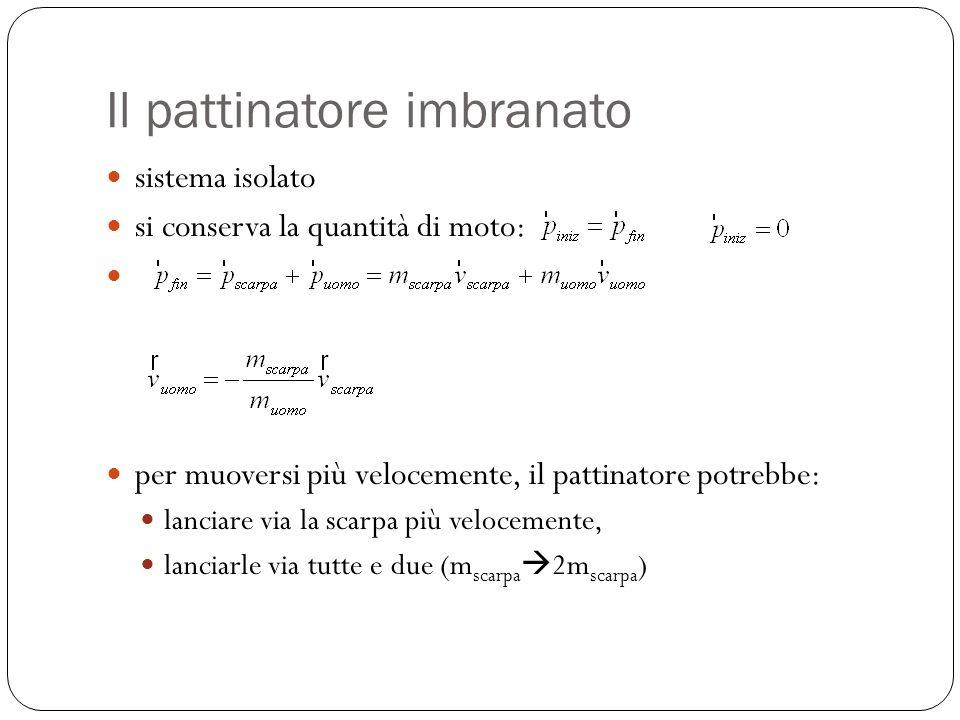Il pattinatore imbranato sistema isolato si conserva la quantità di moto: per muoversi più velocemente, il pattinatore potrebbe: lanciare via la scarp