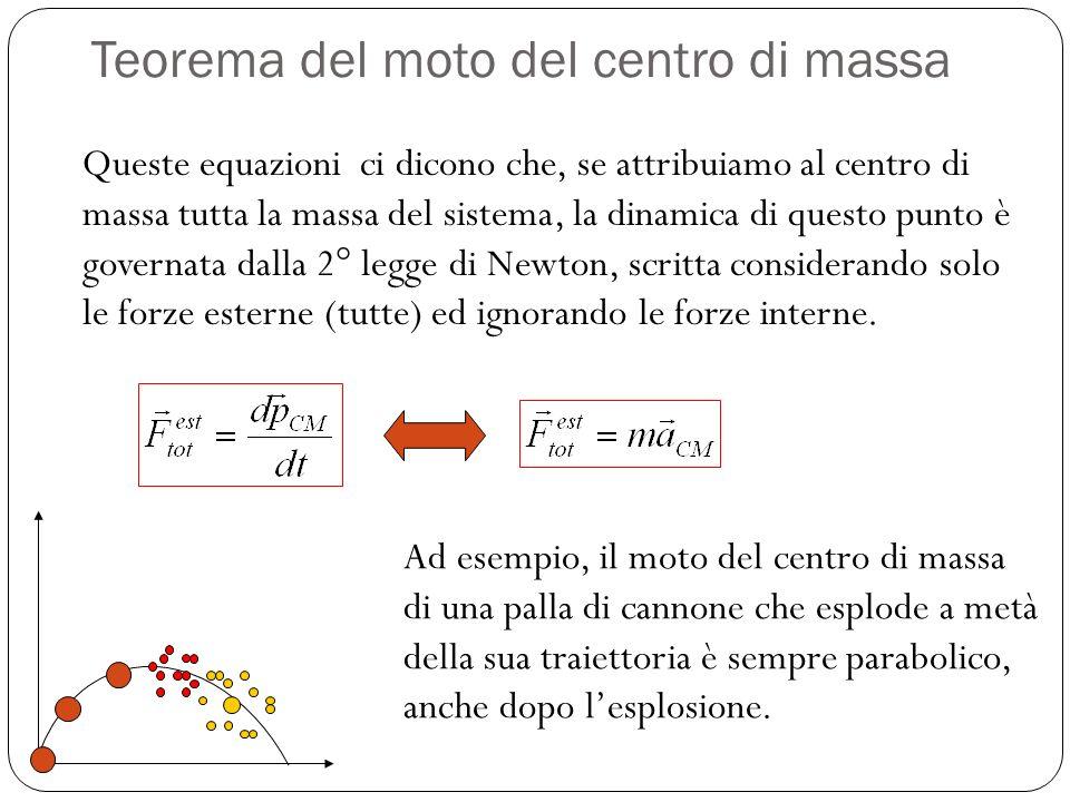 Teorema del moto del centro di massa Queste equazioni ci dicono che, se attribuiamo al centro di massa tutta la massa del sistema, la dinamica di ques
