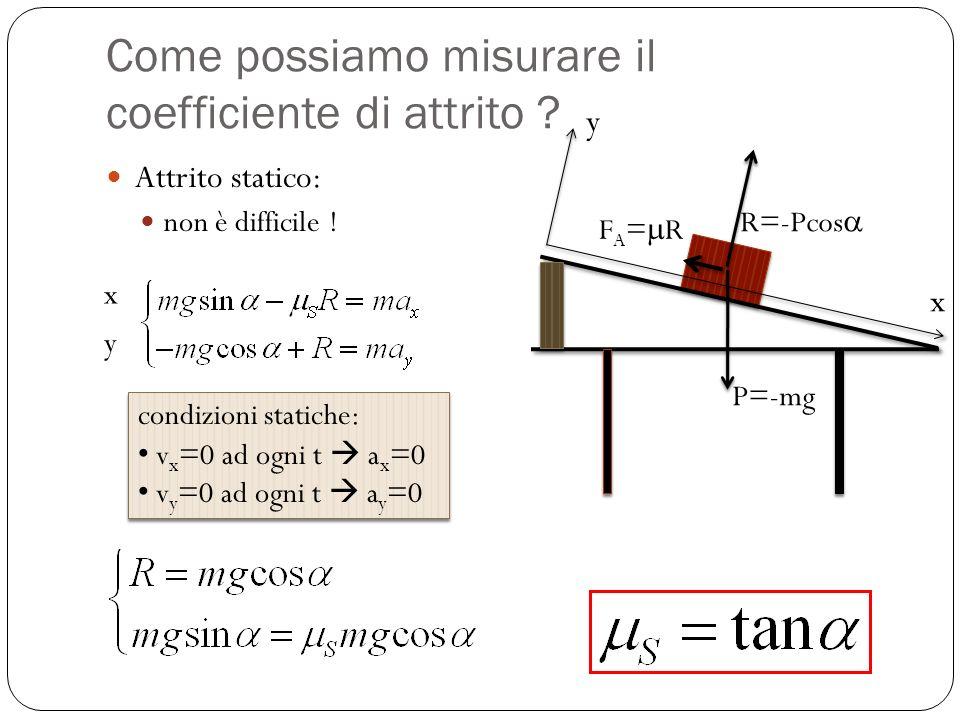 Come possiamo misurare il coefficiente di attrito ? Attrito statico: non è difficile ! P=-mg R=-Pcos F A = R x y x y condizioni statiche: v x =0 ad og