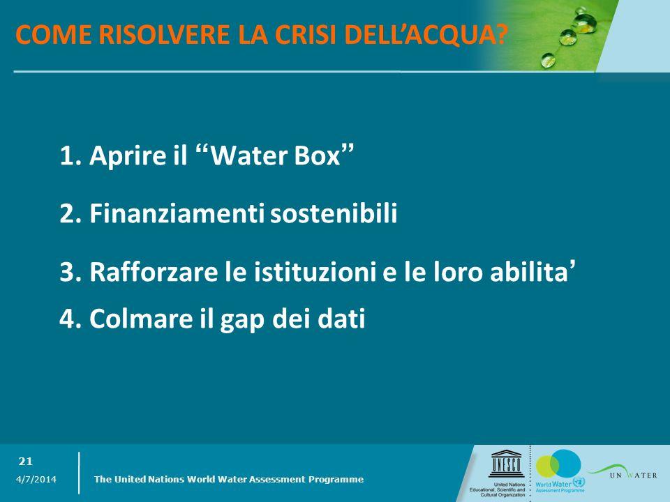 1. Aprire il Water Box 2. Finanziamenti sostenibili 3. Rafforzare le istituzioni e le loro abilita 4. Colmare il gap dei dati 4/7/2014 The United Nati