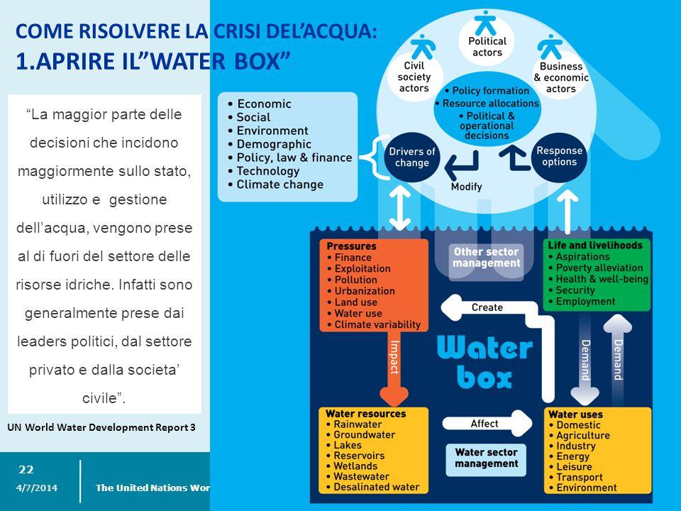 4/7/2014 The United Nations World Water Assessment Programme 22 La maggior parte delle decisioni che incidono maggiormente sullo stato, utilizzo e ges