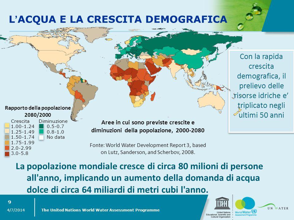 Con la rapida crescita demografica, il prelievo delle risorse idriche e triplicato negli ultimi 50 anni LACQUA E LA CRESCITA DEMOGRAFICA La popolazion