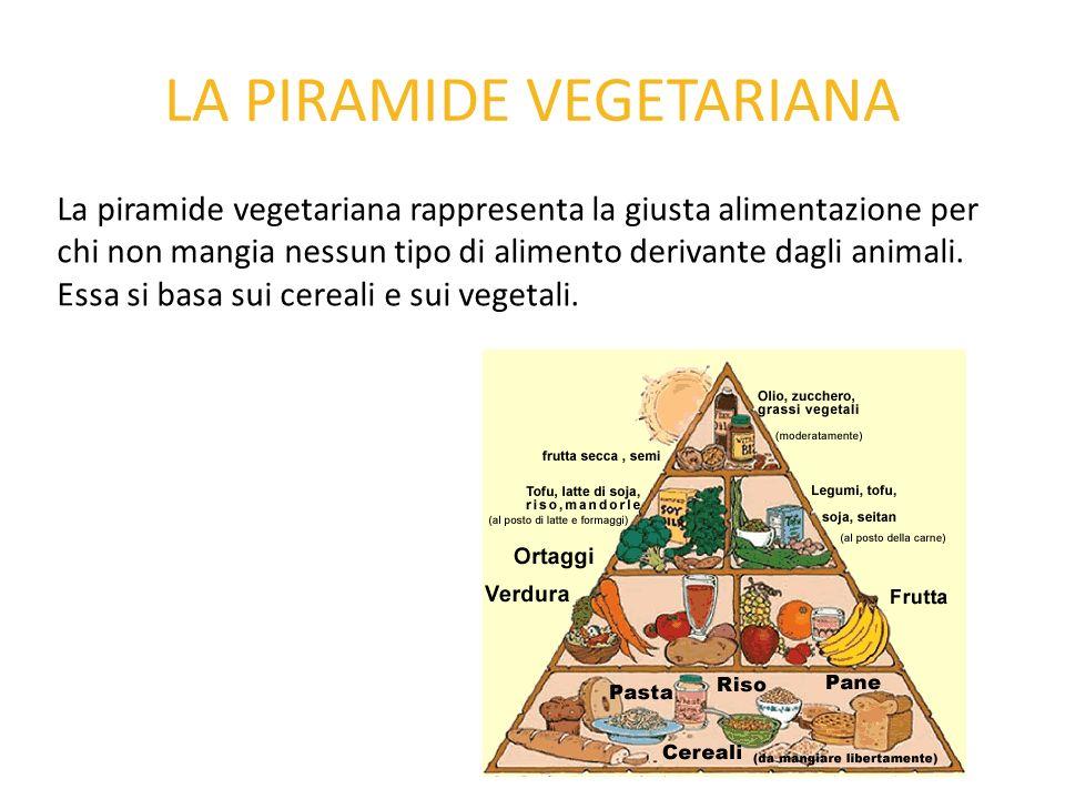 LA PIRAMIDE VEGETARIANA La piramide vegetariana rappresenta la giusta alimentazione per chi non mangia nessun tipo di alimento derivante dagli animali