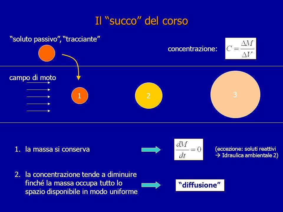 Il succo del corso 1.la massa si conserva 2.la concentrazione tende a diminuire finché la massa occupa tutto lo spazio disponibile in modo uniforme 1