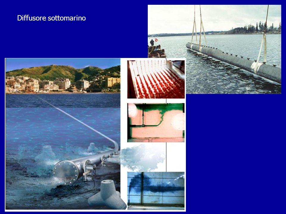 Diffusore sottomarino