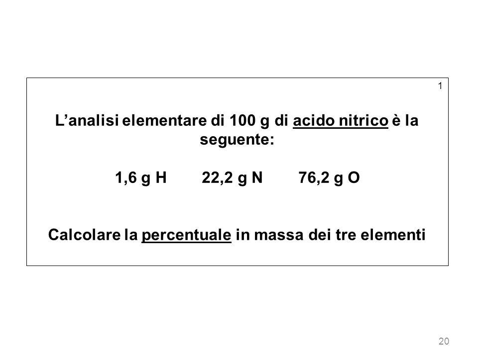 20 1 Lanalisi elementare di 100 g di acido nitrico è la seguente: 1,6 g H 22,2 g N 76,2 g O Calcolare la percentuale in massa dei tre elementi