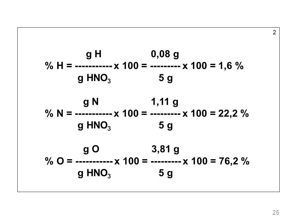 25 2 g H 0,08 g % H = ----------- x 100 = --------- x 100 = 1,6 % g HNO 3 5 g g N 1,11 g % N = ----------- x 100 = --------- x 100 = 22,2 % g HNO 3 5