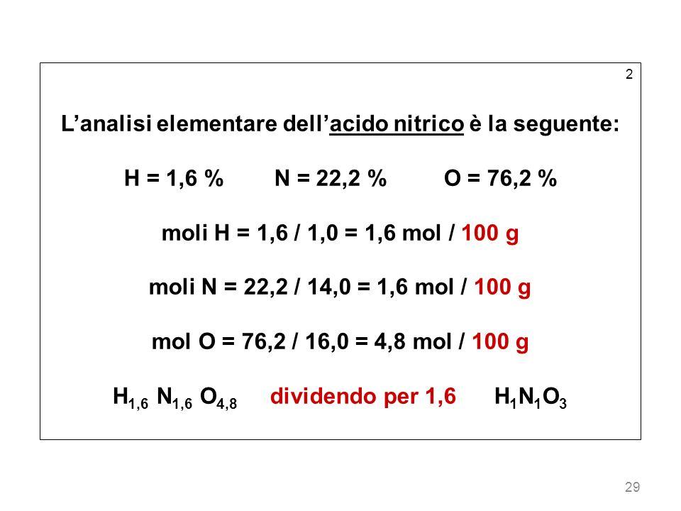 29 2 Lanalisi elementare dellacido nitrico è la seguente: H = 1,6 % N = 22,2 % O = 76,2 % moli H = 1,6 / 1,0 = 1,6 mol / 100 g moli N = 22,2 / 14,0 =