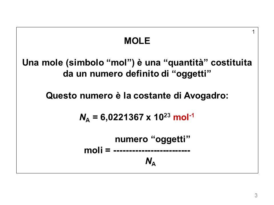 3 1 MOLE Una mole (simbolo mol) è una quantità costituita da un numero definito di oggetti Questo numero è la costante di Avogadro: N A = 6,0221367 x