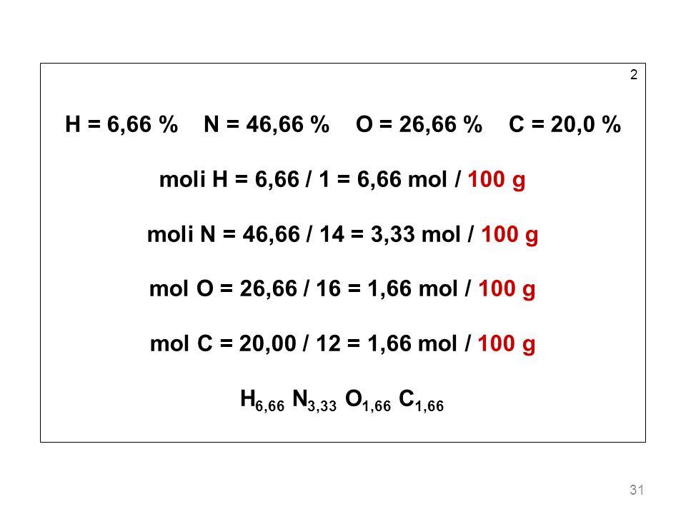 31 2 H = 6,66 % N = 46,66 % O = 26,66 % C = 20,0 % moli H = 6,66 / 1 = 6,66 mol / 100 g moli N = 46,66 / 14 = 3,33 mol / 100 g mol O = 26,66 / 16 = 1,