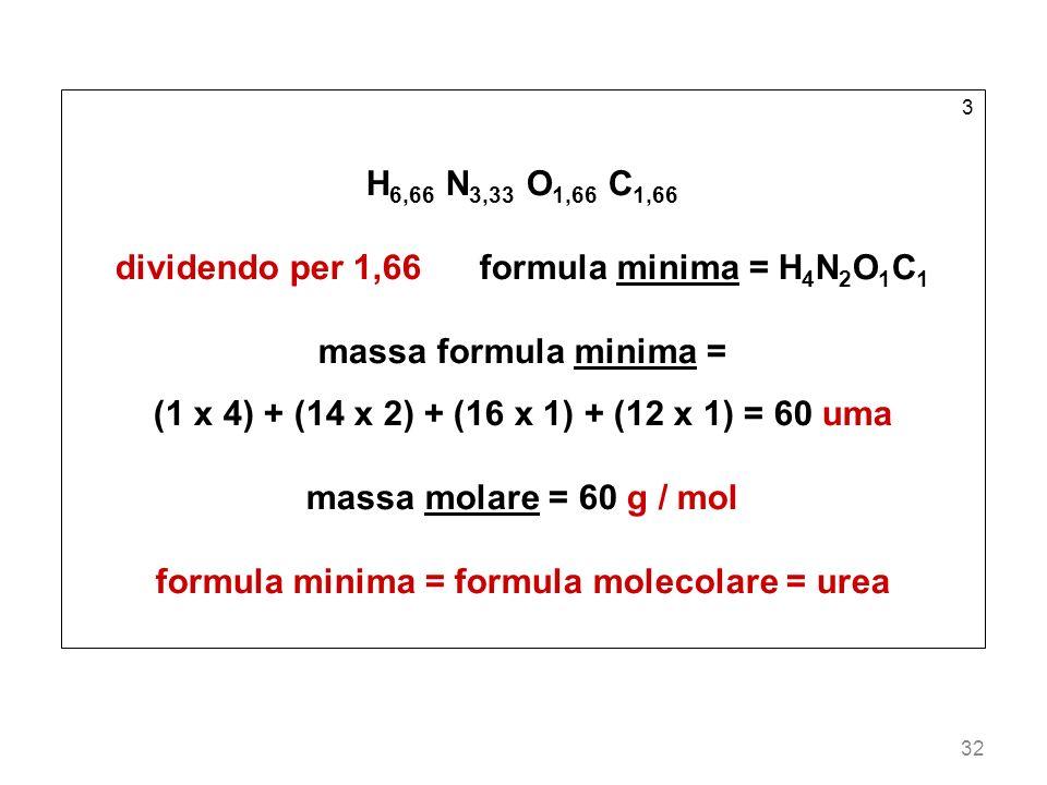 32 3 H 6,66 N 3,33 O 1,66 C 1,66 dividendo per 1,66 formula minima = H 4 N 2 O 1 C 1 massa formula minima = (1 x 4) + (14 x 2) + (16 x 1) + (12 x 1) =