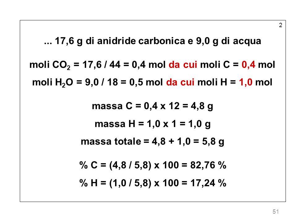 51 2... 17,6 g di anidride carbonica e 9,0 g di acqua moli CO 2 = 17,6 / 44 = 0,4 mol da cui moli C = 0,4 mol moli H 2 O = 9,0 / 18 = 0,5 mol da cui m