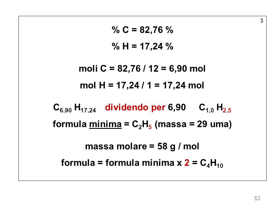 52 3 % C = 82,76 % % H = 17,24 % moli C = 82,76 / 12 = 6,90 mol mol H = 17,24 / 1 = 17,24 mol C 6,90 H 17,24 dividendo per 6,90 C 1,0 H 2,5 formula mi