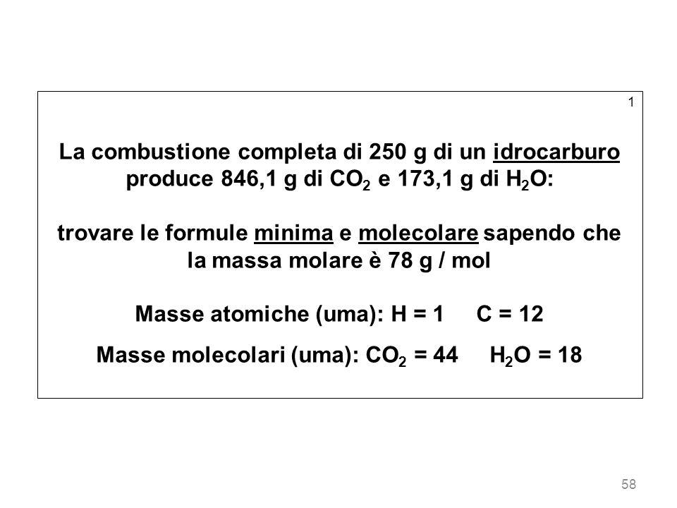 58 1 La combustione completa di 250 g di un idrocarburo produce 846,1 g di CO 2 e 173,1 g di H 2 O: trovare le formule minima e molecolare sapendo che