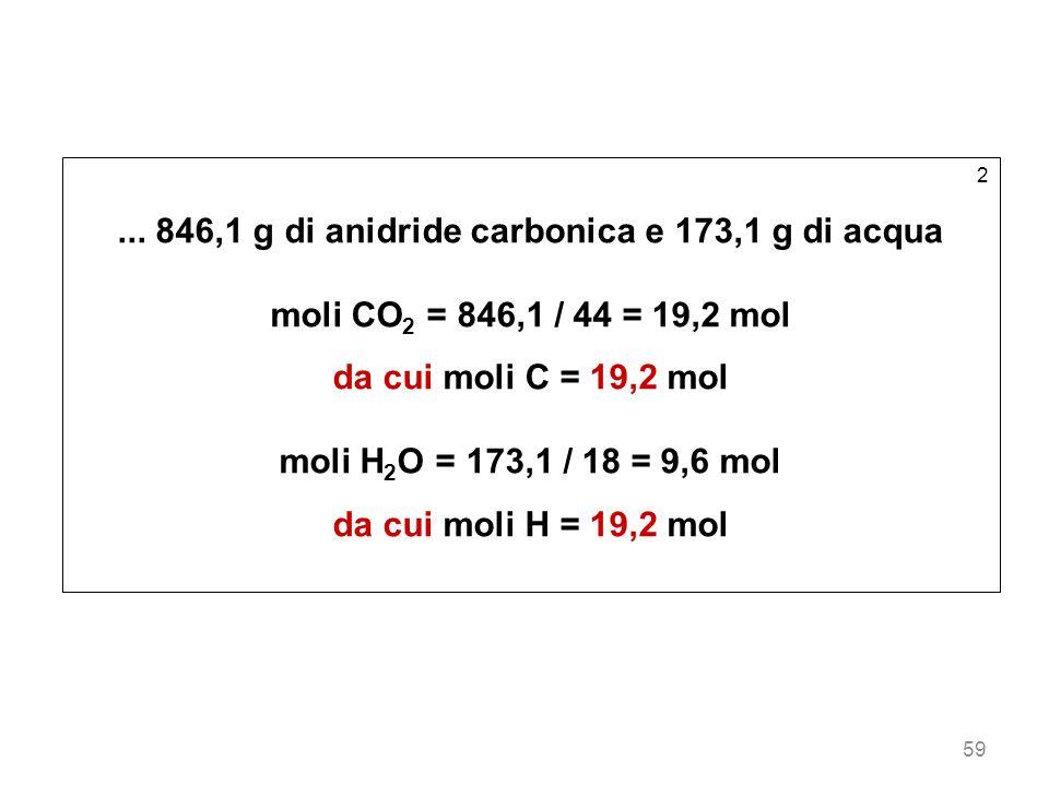 59 2... 846,1 g di anidride carbonica e 173,1 g di acqua moli CO 2 = 846,1 / 44 = 19,2 mol da cui moli C = 19,2 mol moli H 2 O = 173,1 / 18 = 9,6 mol