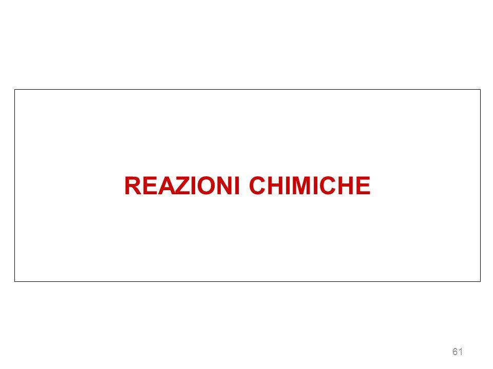 61 REAZIONI CHIMICHE