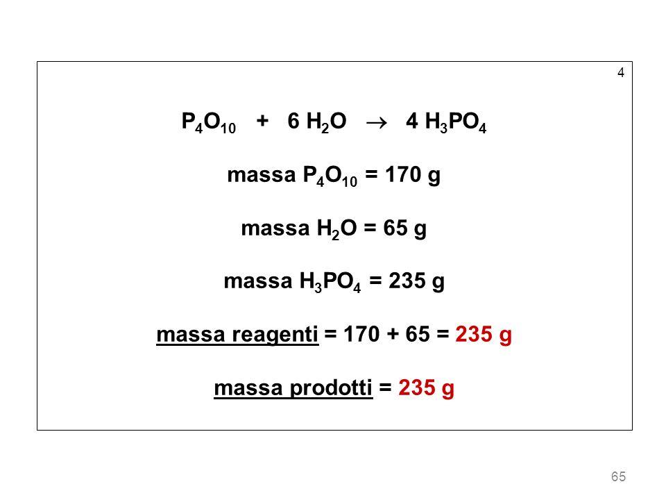 65 4 P 4 O 10 + 6 H 2 O 4 H 3 PO 4 massa P 4 O 10 = 170 g massa H 2 O = 65 g massa H 3 PO 4 = 235 g massa reagenti = 170 + 65 = 235 g massa prodotti =