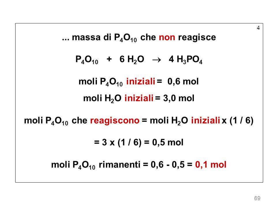 69 4... massa di P 4 O 10 che non reagisce P 4 O 10 + 6 H 2 O 4 H 3 PO 4 moli P 4 O 10 iniziali = 0,6 mol moli H 2 O iniziali = 3,0 mol moli P 4 O 10