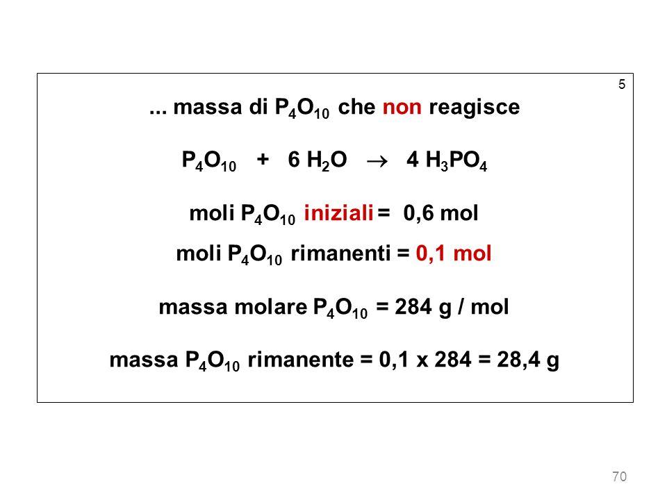 70 5... massa di P 4 O 10 che non reagisce P 4 O 10 + 6 H 2 O 4 H 3 PO 4 moli P 4 O 10 iniziali = 0,6 mol moli P 4 O 10 rimanenti = 0,1 mol massa mola