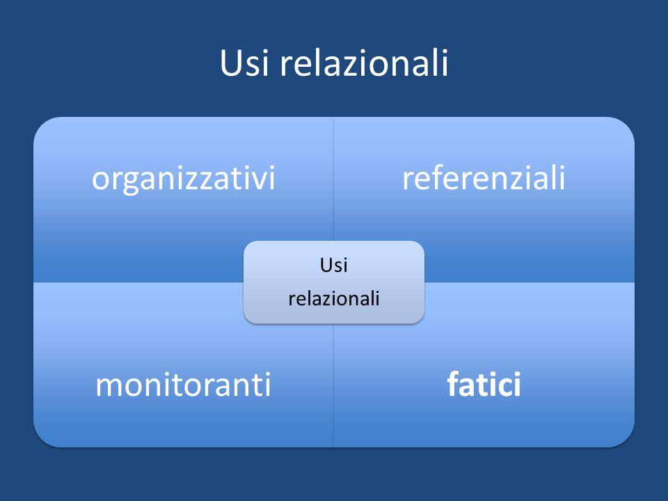 Usi relazionali organizzativireferenziali monitorantifatici Usi relazionali